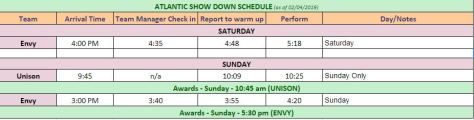atlantic showdown schedule